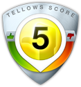 tellows Score 5 zu 063987452