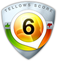 tellows Score 6 zu 029641900
