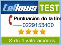 tellows Bewertung 0229153400